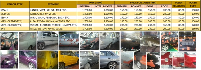 PAINTING SERVICES VEHICLES RATES